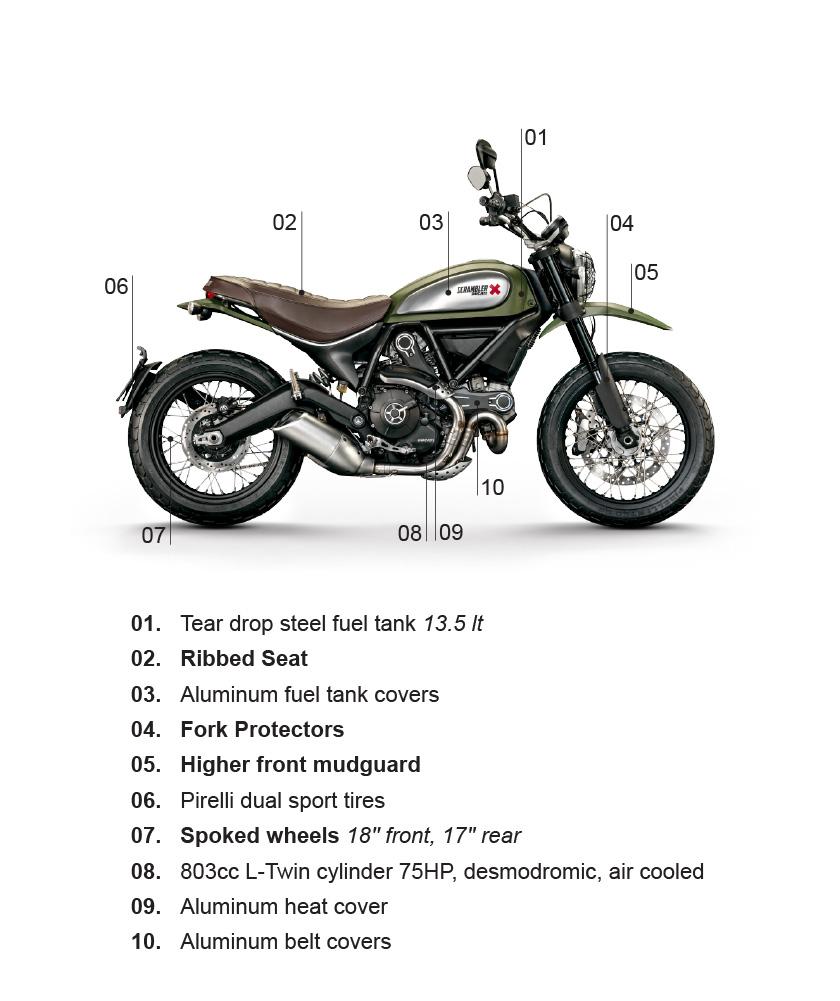 Alle Fakten auf einen Blick. Der Scrambler von Ducati hat schon Einiges zu bieten. (Source: Ducati)